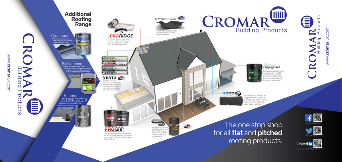 Hydrosil Homepage - CROMAR BUILDING PRODUCTS